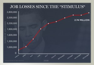 chart-job-loss-1-8-10